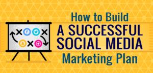 Successful Online Advertising