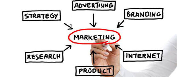 Accomplish Successful Online Advertising and marketing By Using These Components Of Assistance