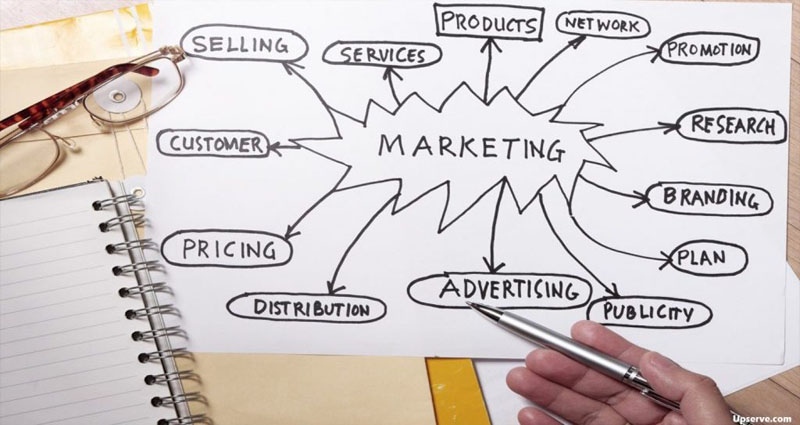 How to Develop a Business Marketing Strategy?